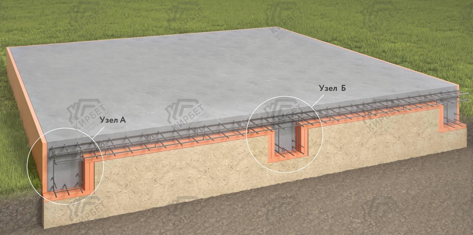 Плита ребристая фундамент. плитный фундамент с ребрами жесткости вниз – особенности и этапы возведения