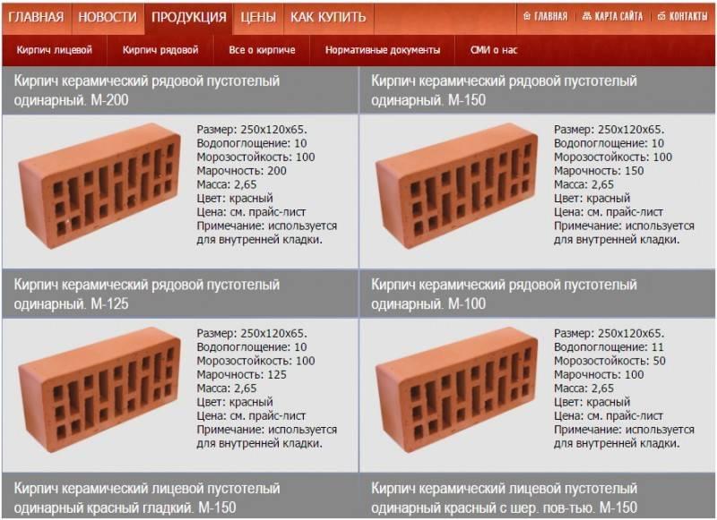 Виды, производство и характеристики керамического кирпича