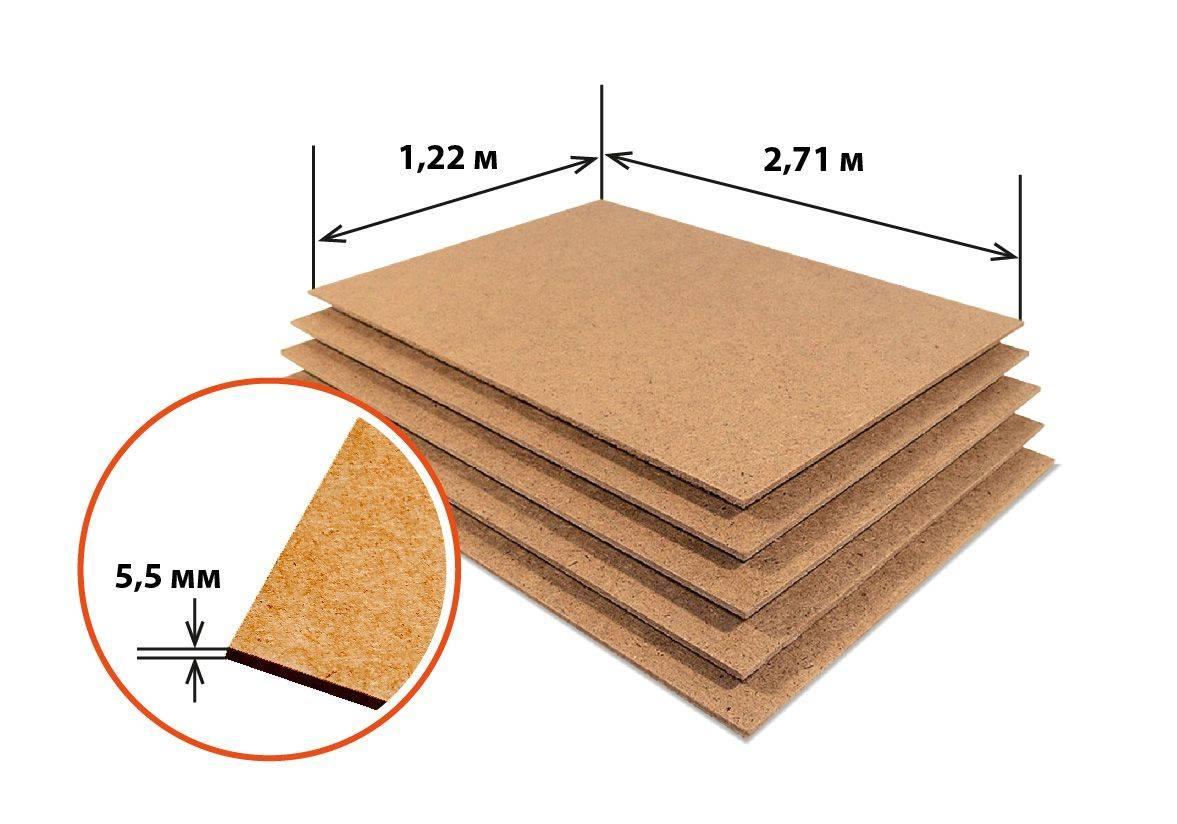Мдф: что такое, размеры листа и толщина, применение материала