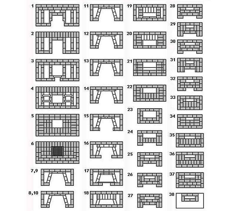 Пошаговая кладка каминов из кирпича - инструкция