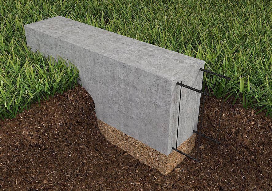 Типы фундаментов, возводимых на пучинистых грунтах