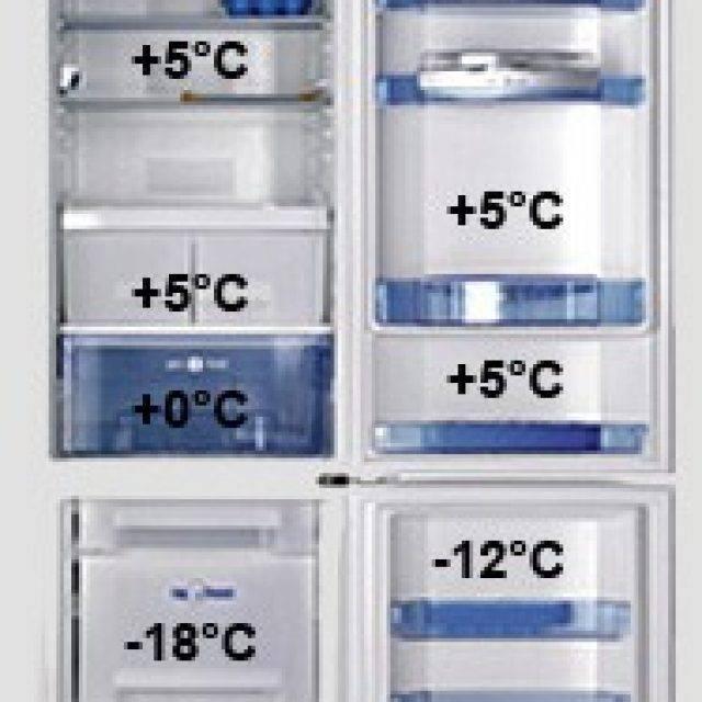 Какая температура должна быть в холодильнике и морозилке - vodatyt.ru