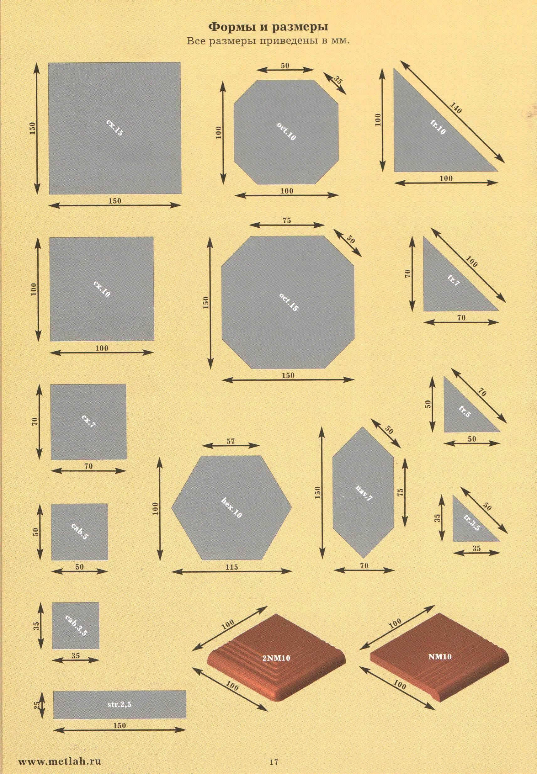 Какая бывает напольная плитка: виды, характеристики, классификация