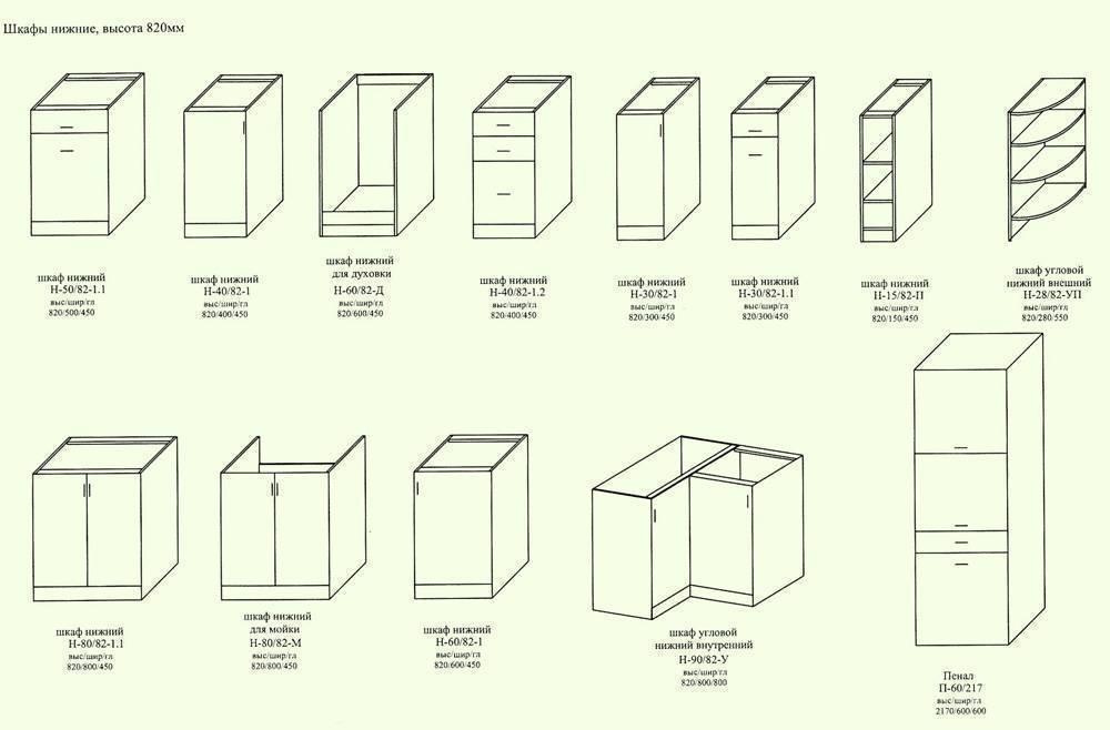Сборная кухонная мебель эконом класса: топ модульных кухонь и производителей