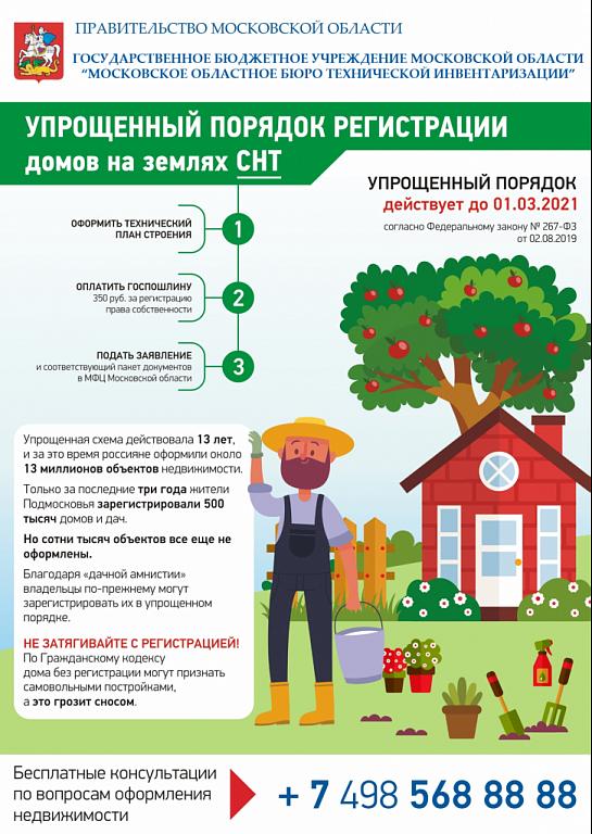 Оформление дачного дома в собственность: документы на регистрацию, стоимость