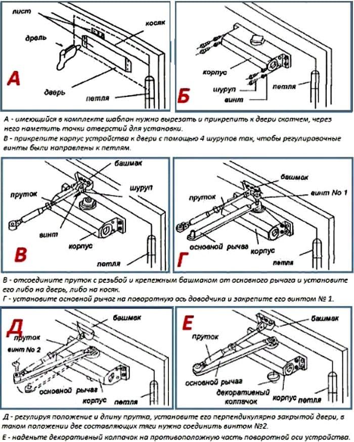 Установка доводчика на дверь: устройство, регулировка, инструменты, инструкция монтажа пошагово, советы специалистов