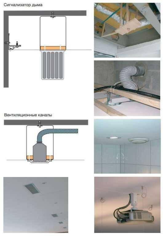Особенности вытяжки (вентиляции) в натяжном потолке ванной комнаты — схема, оборудование, монтаж и обслуживание
