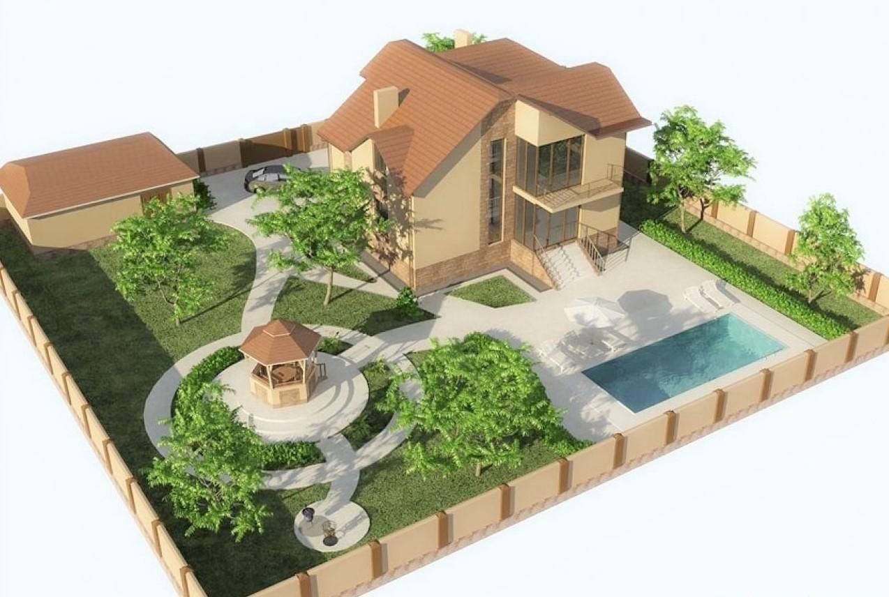 Дом на участке 3 сотки. строительство домов на трех сотках земли