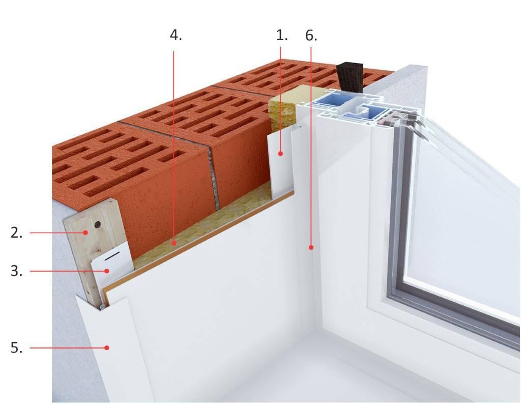 Пошаговая инструкция по установке пластикового окна своими руками