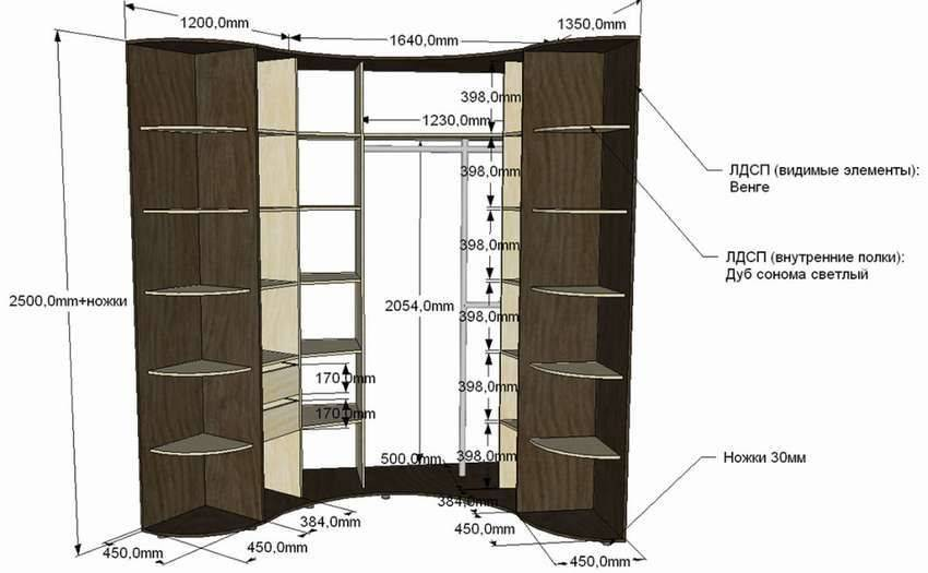Наполнение шкафа купе: компактного, на 2, 3 метра