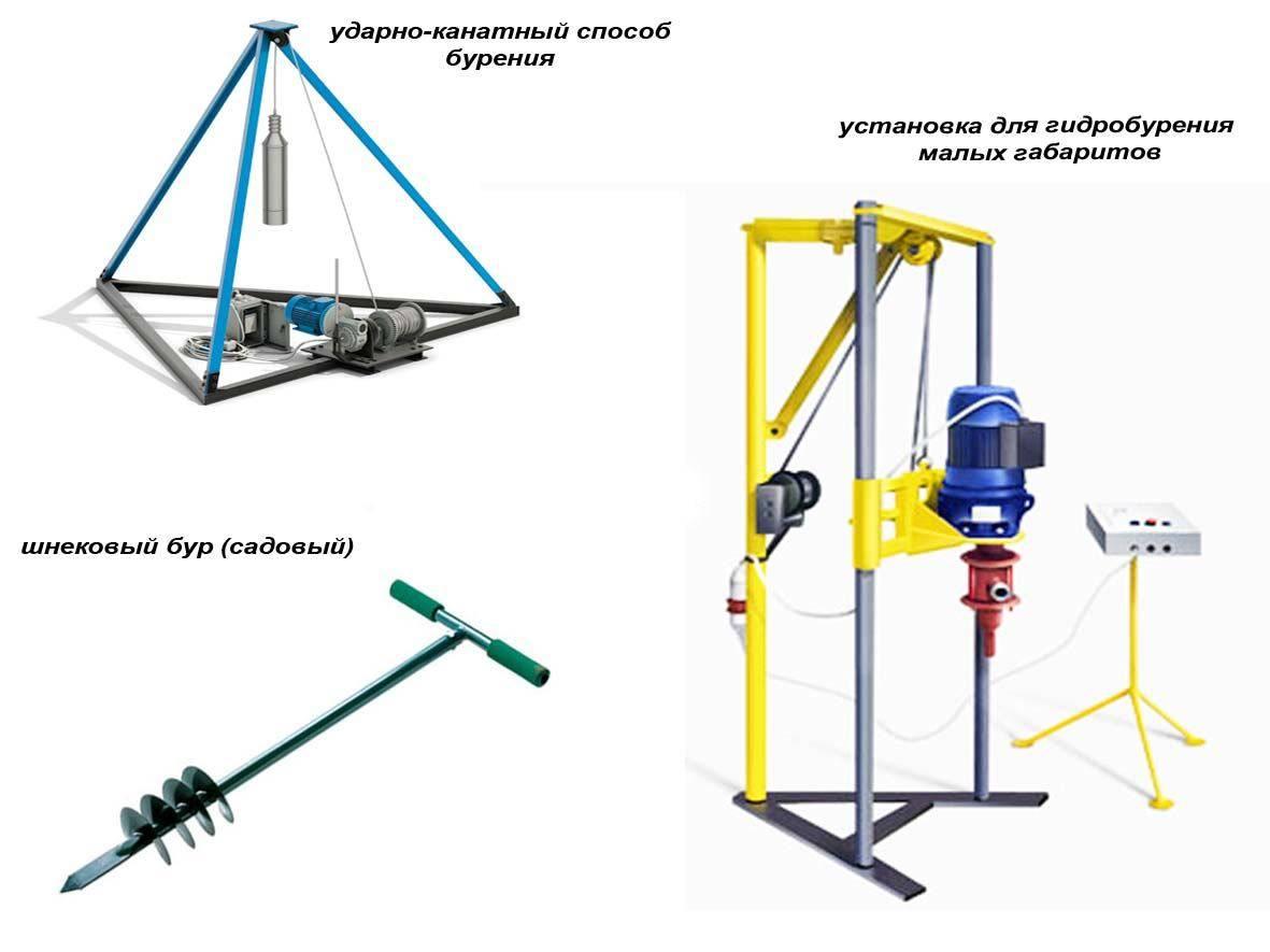 Буровая установка для скважины своими руками: самодельные конструкции