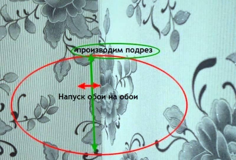 Учимся клеить флизелиновые обои в углах