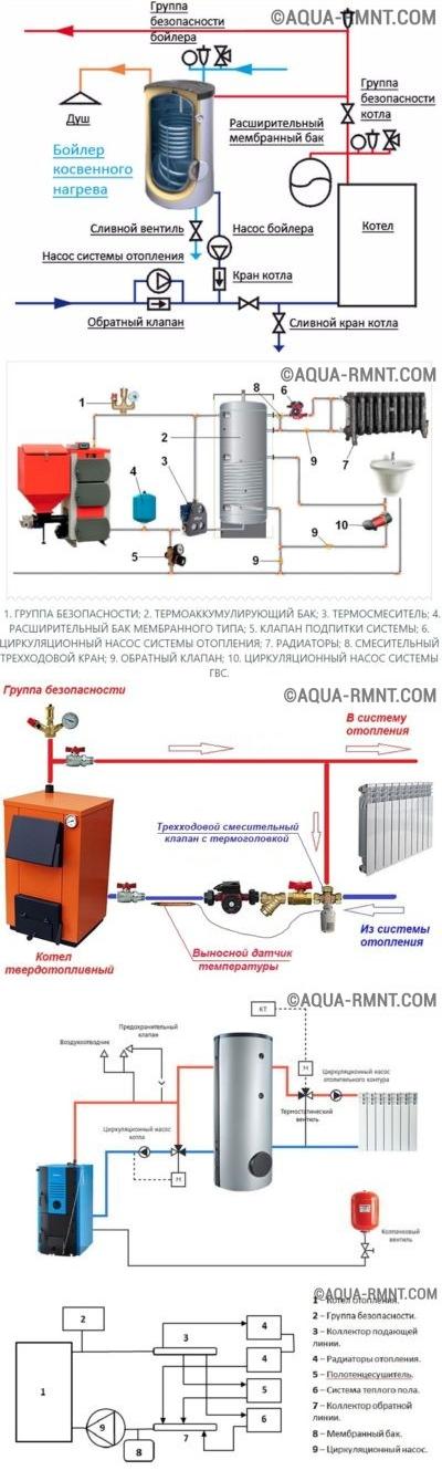 Обвязка котла отопления полипропиленом схемы: обвязка твердотопливного, газового котлов, работающих на жидком топливе и электричестве.