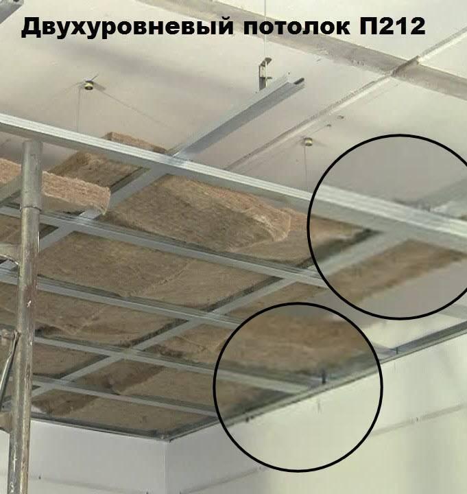 Как сделать потолок из гипсокартона своими руками: пошаговая инструкция
