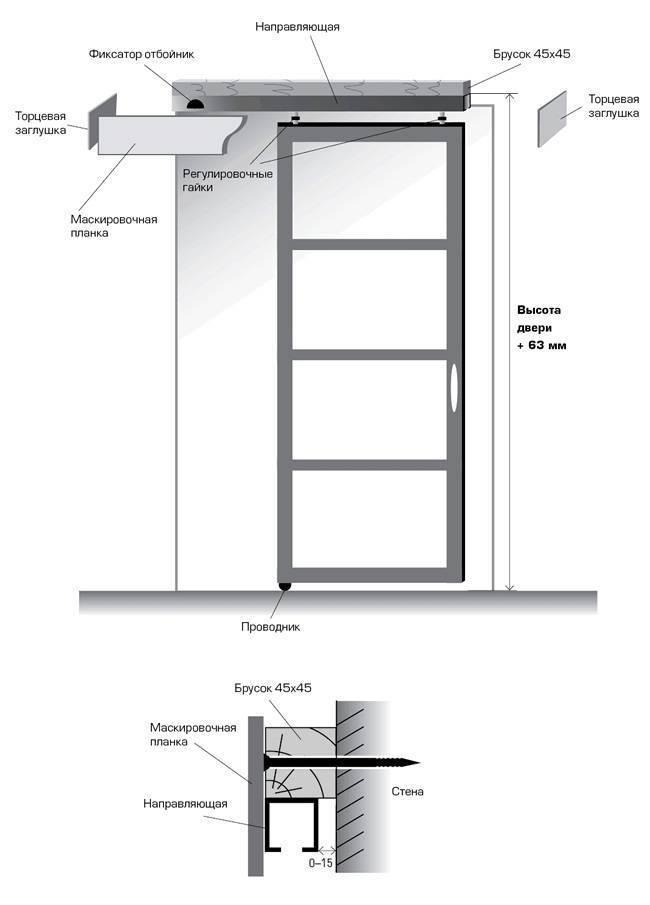 Как установить раздвижные межкомнатные двери своими руками