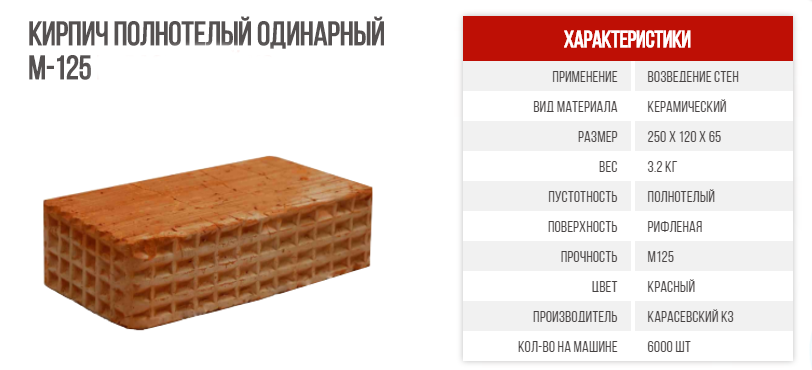 Керамический и силикатный кирпич, их виды и характеристики