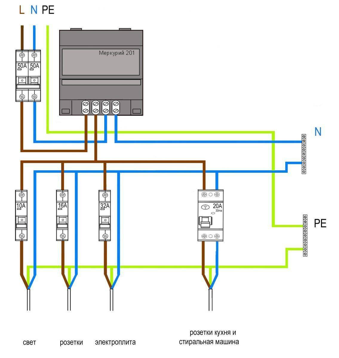 Как установить трехфазный счетчик электроэнергии своими руками - жми!