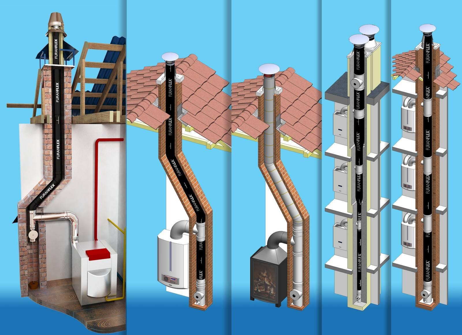 Дымоход для газового котла в частном доме: как выбрать, как сделать