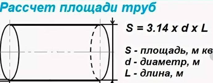 Расчет диаметра трубопровода по расходу