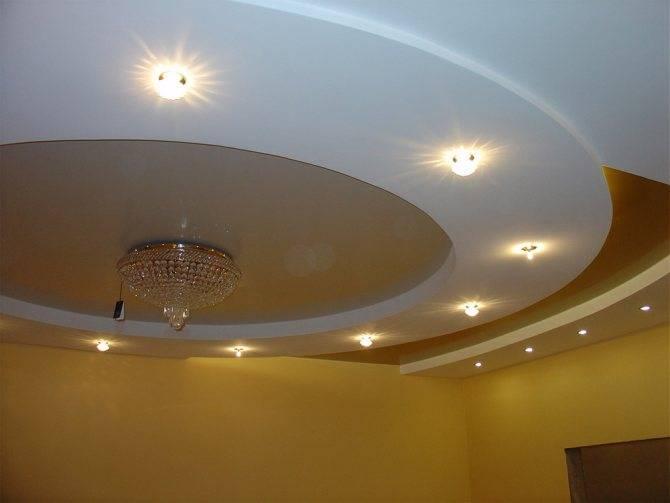 Натяжные потолки плюсы и минусы различных видов и конструкций