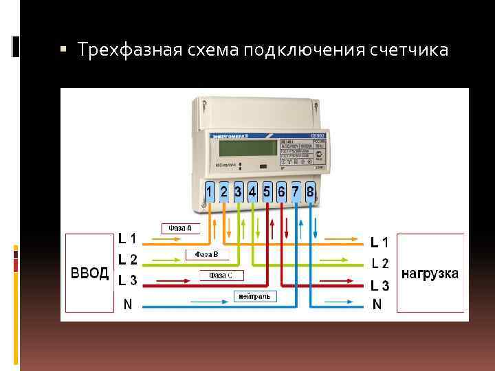Схема подключения трехфазного счетчика через