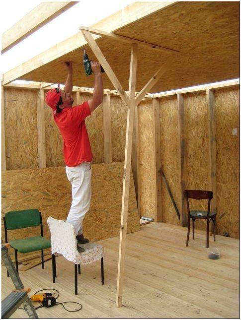 Чем лучше обшить стены внутри деревянного дома осб или гипсокартон