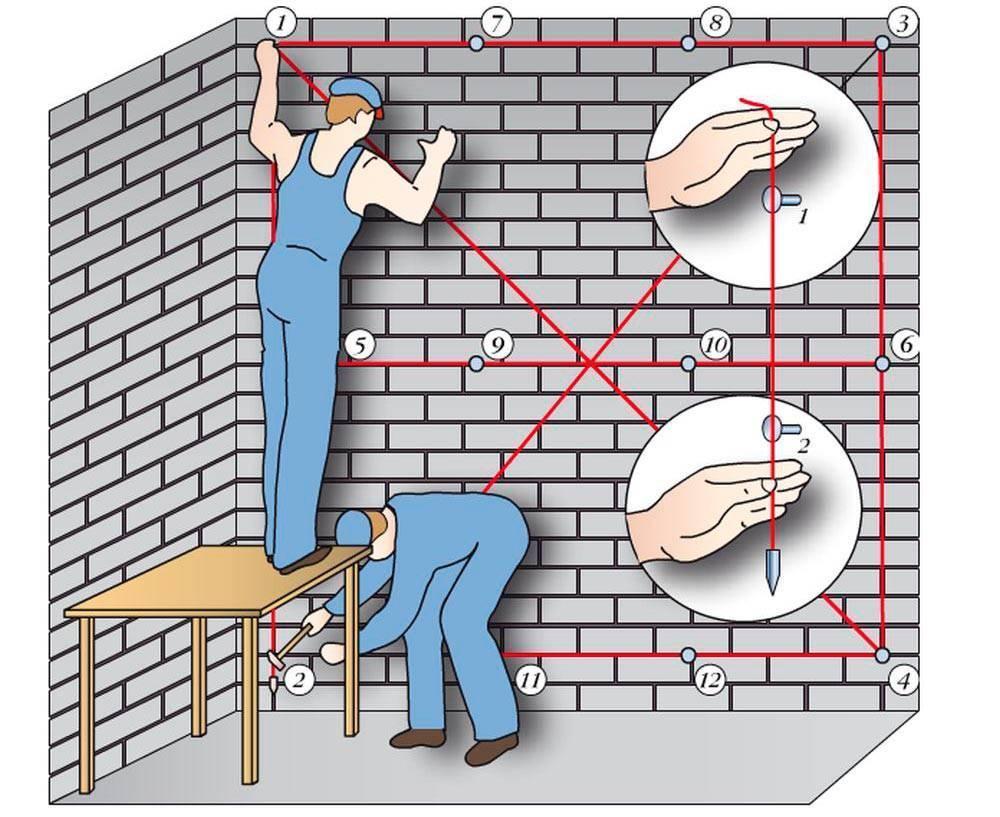 Выравнивание потолков штукатуркой своими руками + хитрости и советы для удачного оштукатуривания