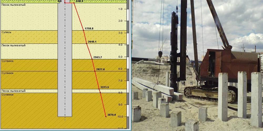 Буронабивные сваи диаметром 300 — ограничения и количество
