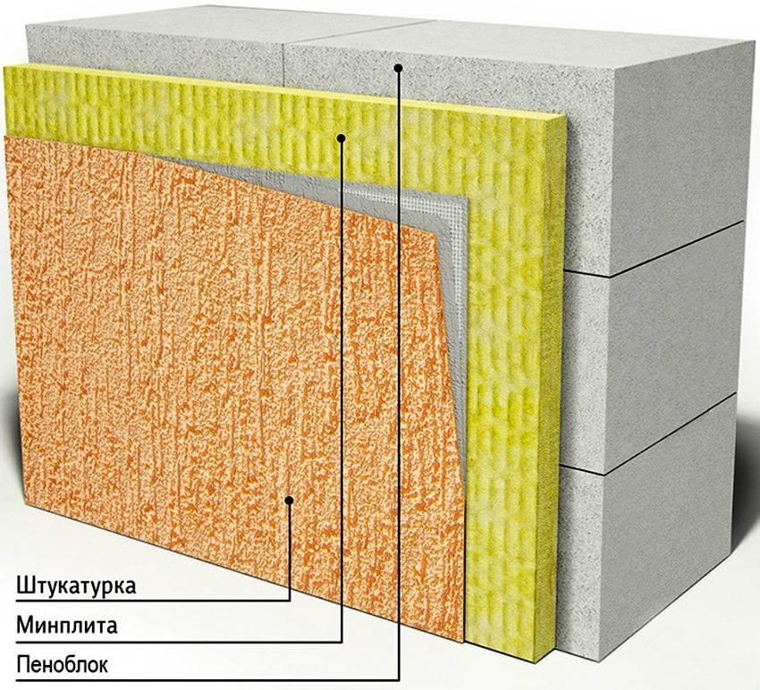 Все о технологии утепления фасада минеральной ватой
