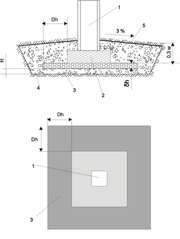 Мелкозаглубленный ленточный фундамент на пучинистых грунтах  описание - варианты пола