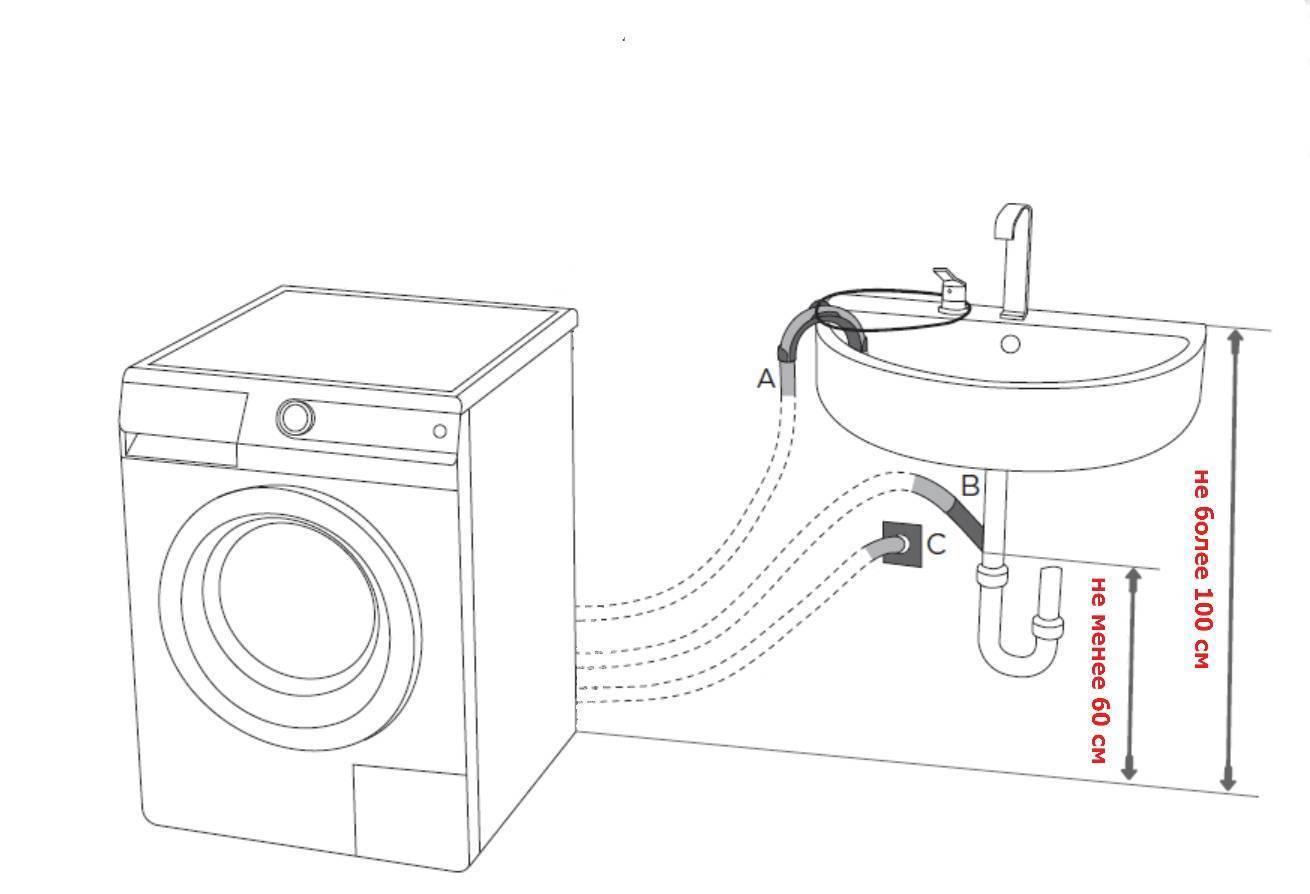 Подключение стиральной машины к водопроводу и канализации, установка слива к сифону, сливного шланга