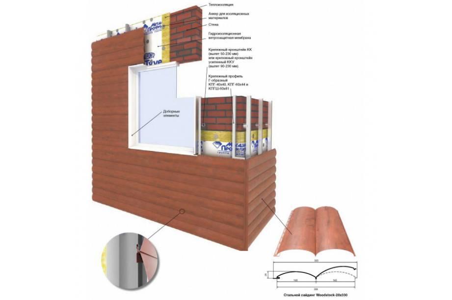 Монтаж металлического сайдинга своими руками – обшивка дома металлосайдингом под бревно, блок хаус, корабельная доска + видео