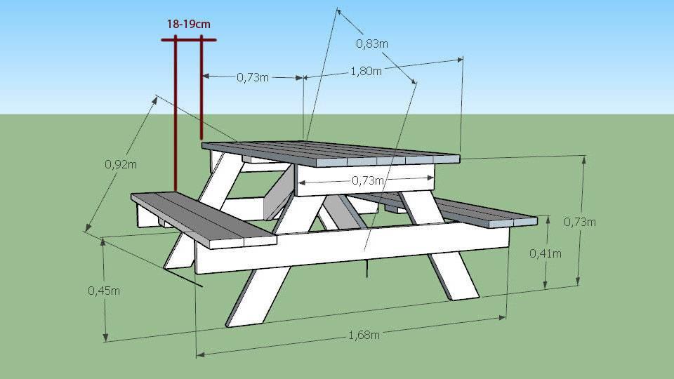 Стол для дачи своими руками: чертежи с размерами, пошаговая инструкция, фото – zelenj.ru – все про садоводство, земледелие, фермерство и птицеводство