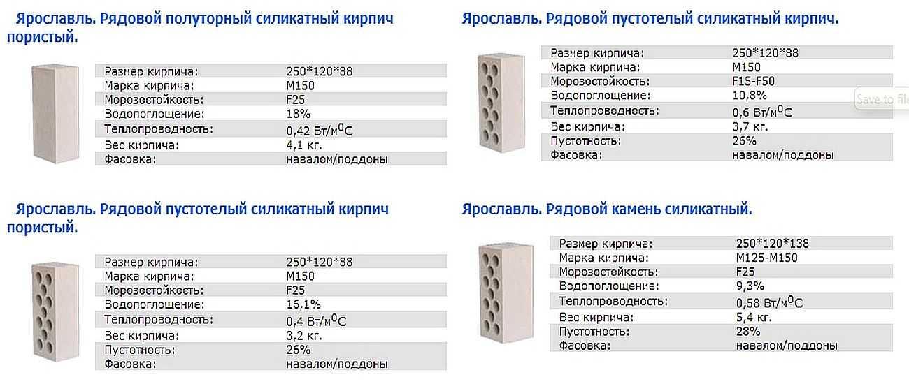 Керамический кирпич(облицовочный) - основные характеристики и виды