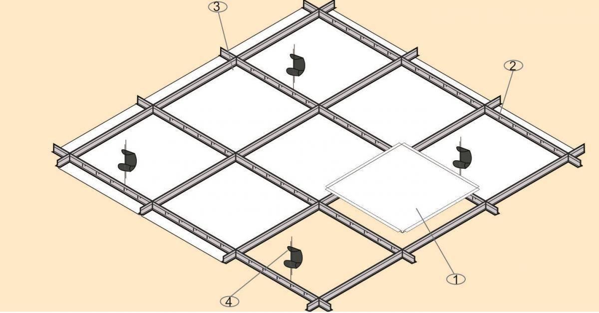 Подвесной потолок типа армстронг — конструкция и монтаж