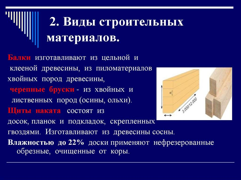 Технические характеристики керамического кирпича