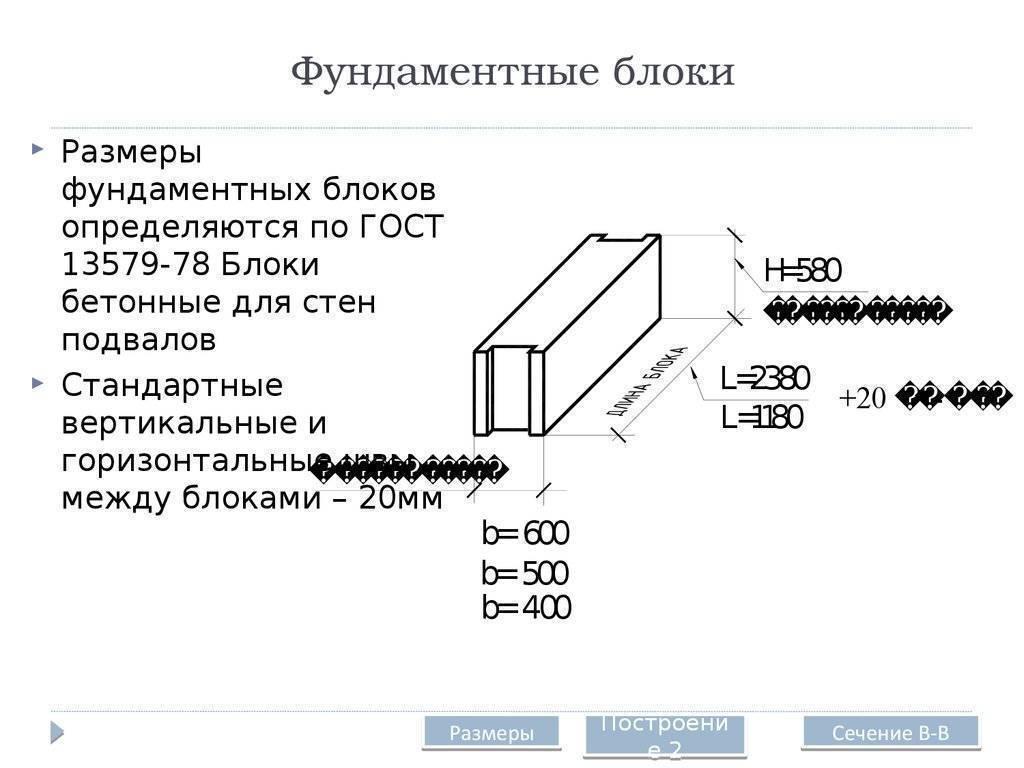 Размеры фундаментных блоков по госту