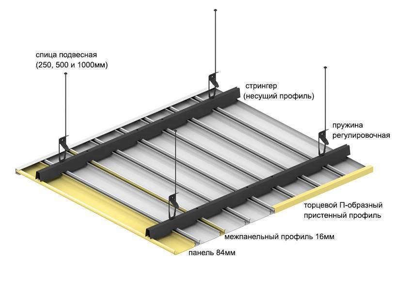 Подвесной алюминиевый реечный потолок