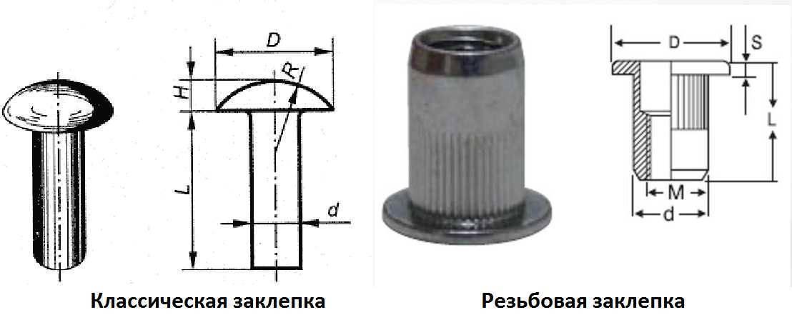 Принцип работы ручного заклепочника для заготовок из металла