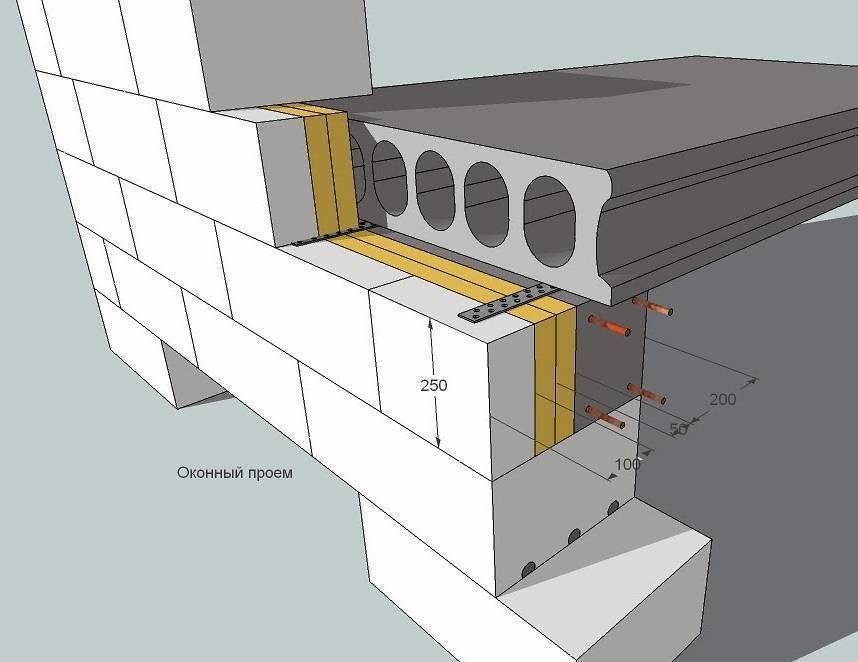 Нужно ли утеплять газоблок (дом из газобетона) 300 и 400 мм