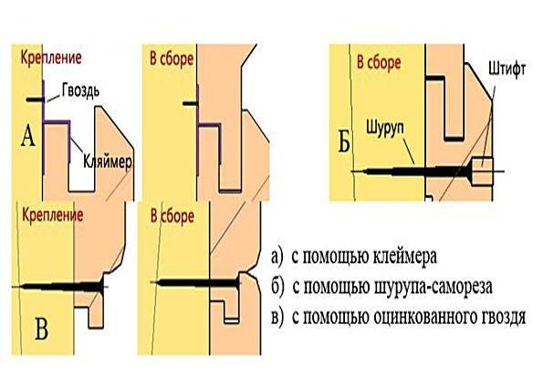 Как правильно сделать монтаж блок хауса своими руками