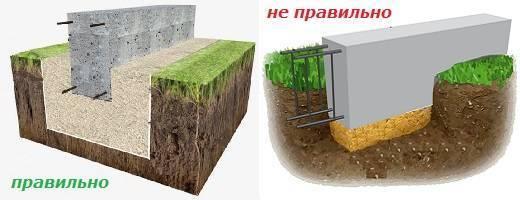 Фундамент своими руками на пучинистых грунтах: основные типы