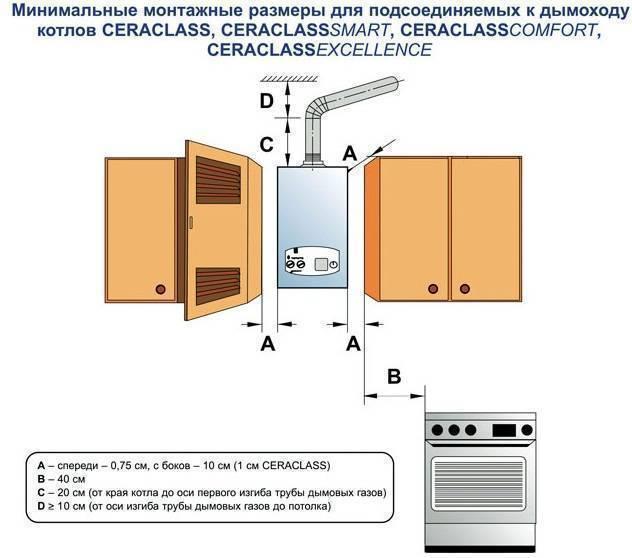 Установка газового котла в частном доме: все необходимые требования для быстрого и законного запуска системы отопления (фото & видео) +отзывы