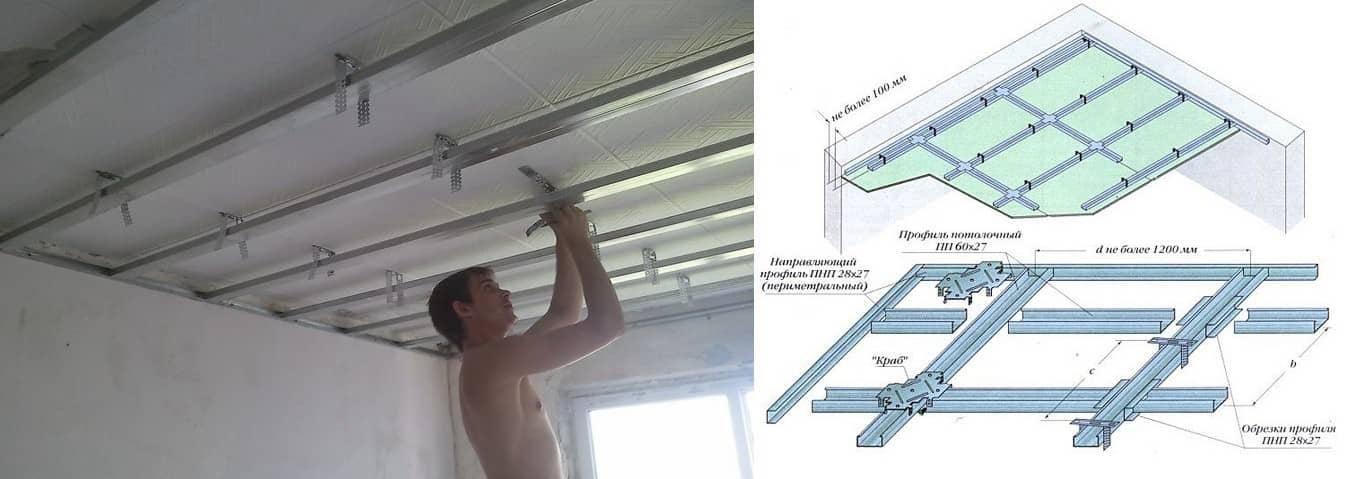 Как сделать гипсокартонный потолок своими руками и пошаговая инструкция