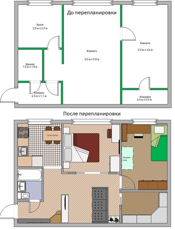 Дизайн однокомнатной хрущевки: 16 советов + фото | строительный блог вити петрова
