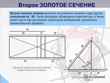 Золотое сечение: пропорция - твойдомстройсервис.рф