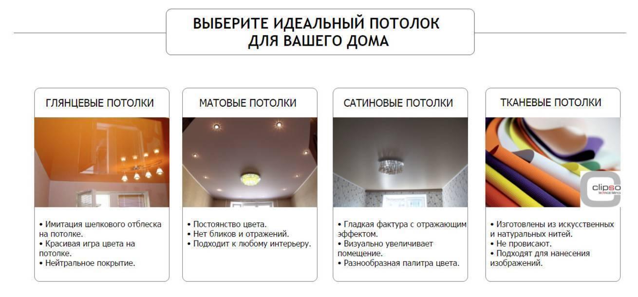 Подвесной или натяжной потолок: что лучше, чем отличаются и разница, какой дешевле