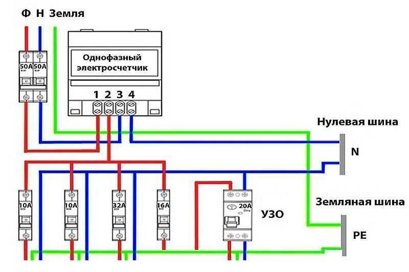 Схема подключения трехфазного счетчика через - tokzamer.ru