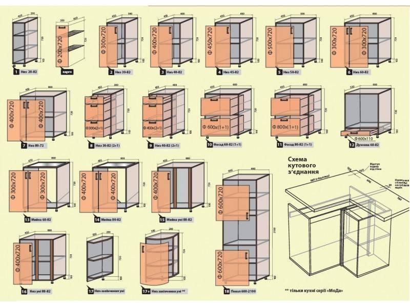 Модульные кухни – что это? недорогие модульные (сборные) кухни: виды шкафов, принцип компоновки что такое модульная кухня.