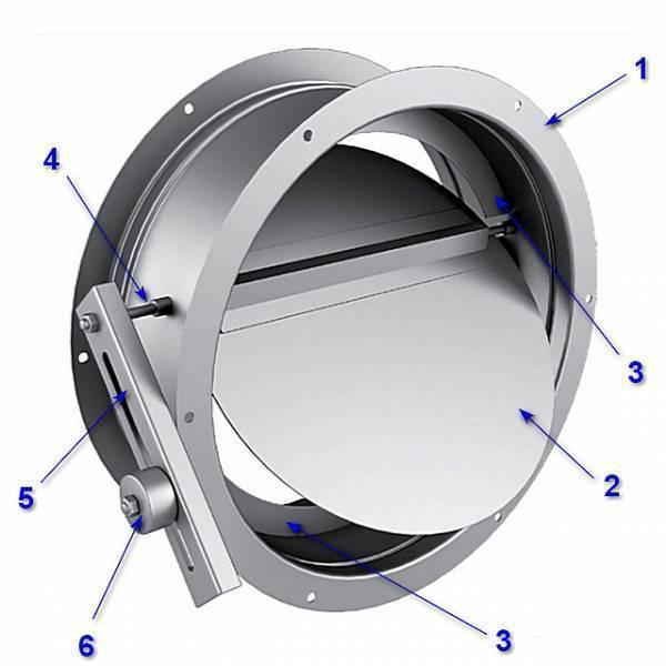 Обратный клапан на вентиляцию: применение и критерии выбора устройств